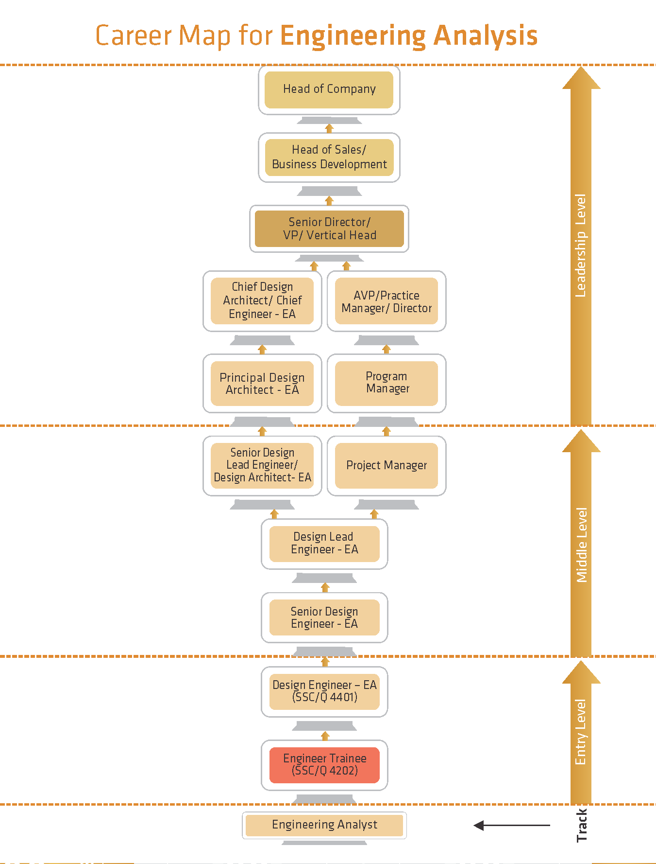 engineering analysis ssc engineering analysis
