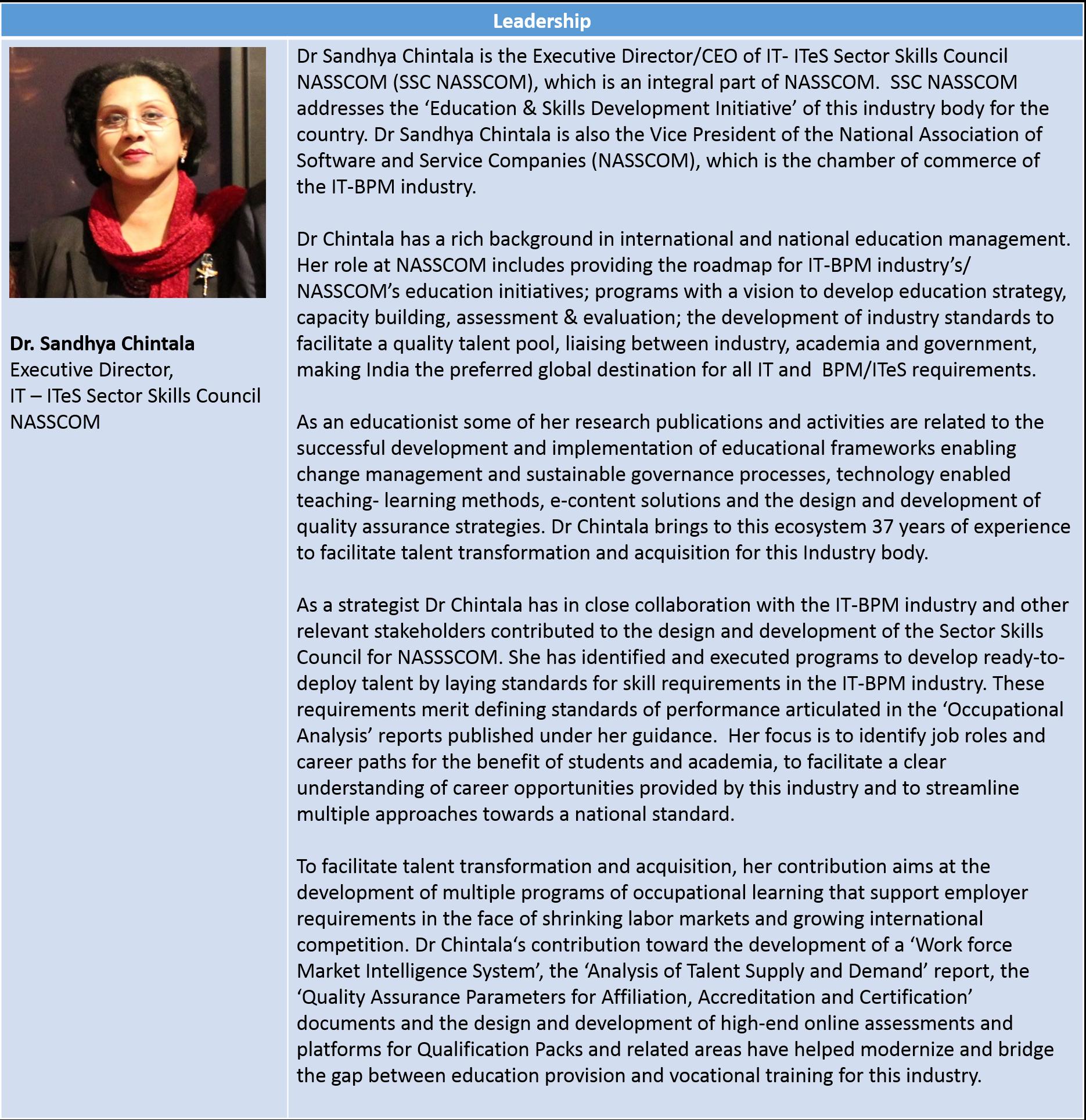 Dr. Sandhya Chintala's Profile